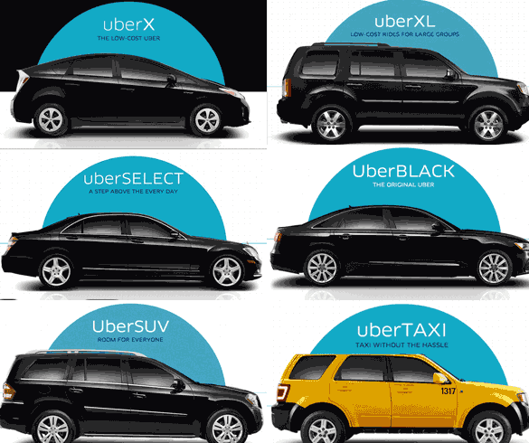 How does Uber work? - Quora