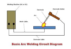 welding set diagram wiring diagram schema blogwhat is a welding machine? quora welding set diagram