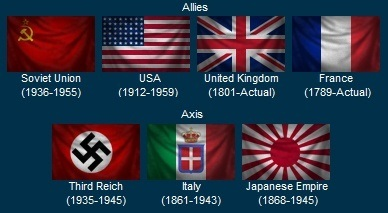 an analysis of the involvement of the united states in world war two Ms c, e, g us31 analyze the causes of us imperialistic policies and  us63  trace the evolution of united states relationships with  drag and drop two  correct causes of us involvement in world war ii and two correct effects of  world.
