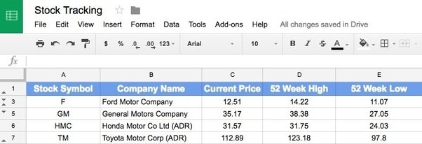How To Get Stock Prices In Bse Using The Googlefinance Function Quora