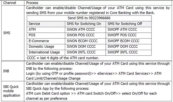 How to upgrade my sbi global debit card for online payments in other branch channel cardholder can visit the branch and apply for the required services by submitting the application form thecheapjerseys Gallery