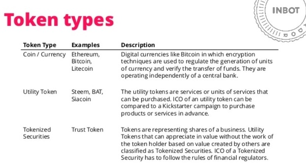 how do tokens work in cryptocurrency