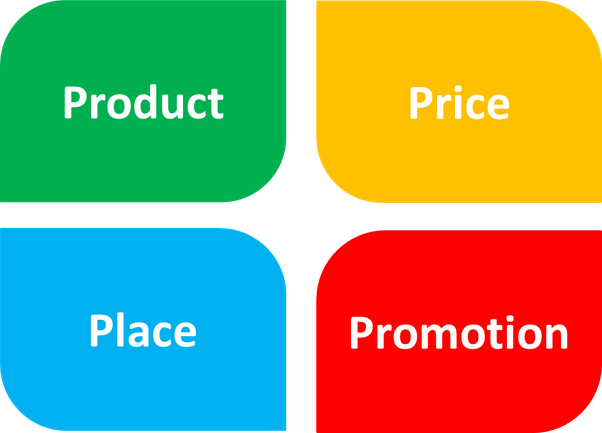 what are the 4 p s of marketing with examples quora