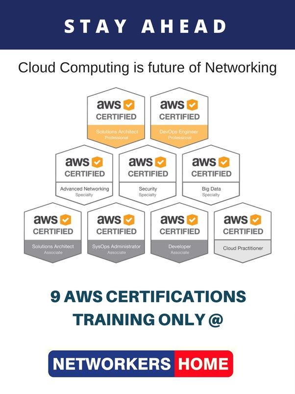 Is There Any Way To Retake The Aws Certification Exam In 14 Days