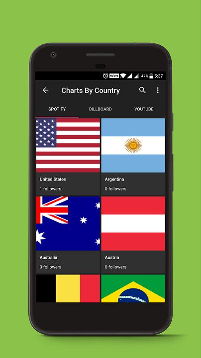 Comment obtenir un abonnement Spotify en Inde