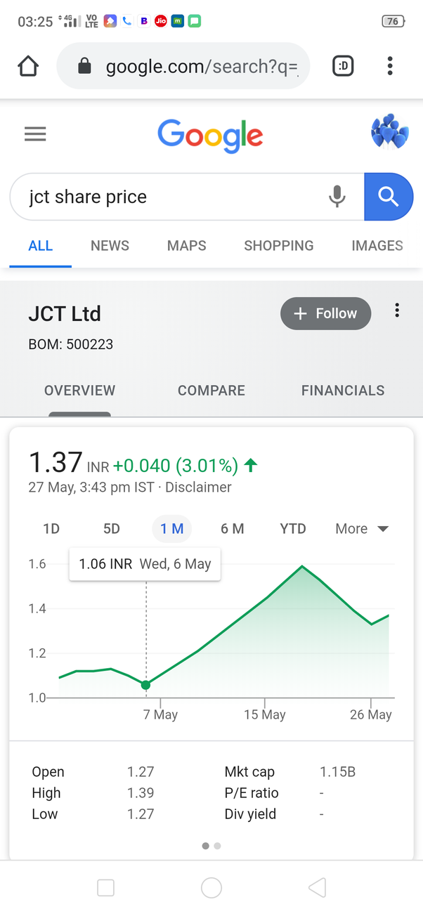 What Are The Top 5 Penny Stocks To Buy In India For 2020 Quora