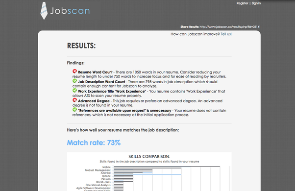 jobscan then compares them against your resume and scores how well you match