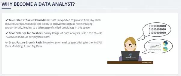 what is data analytics quora