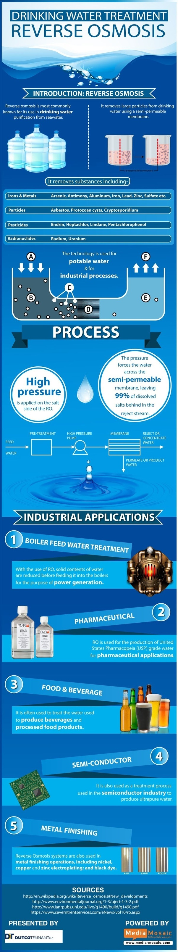 What is the best water purifier available in India Quora