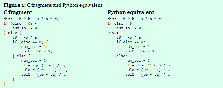What are some of the unexpected limits of the Python programming