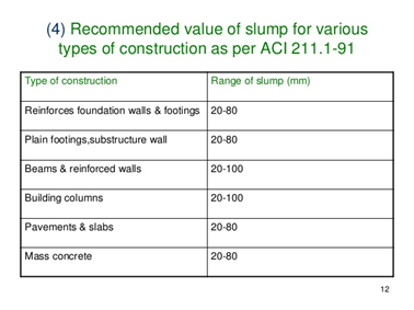Source What Is Slump It S Types Values For Various Construction Work
