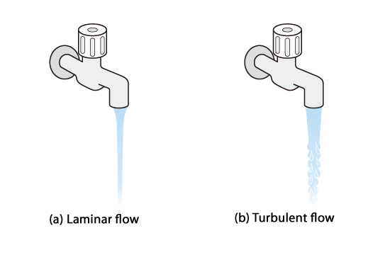what is the difference between laminar and turbulent flow