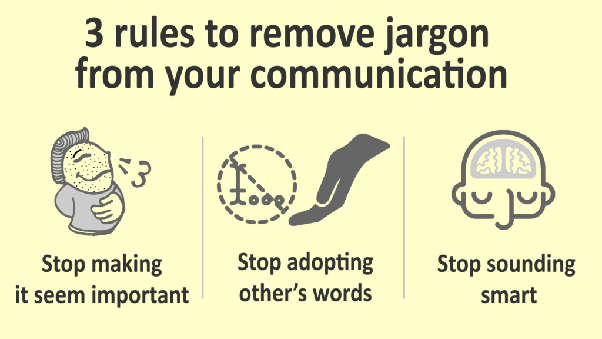 What are some examples of poor communication skills? - Quora