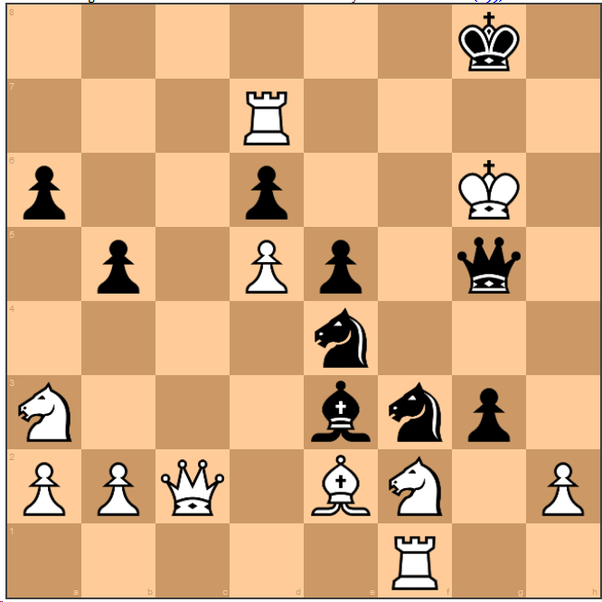 What are some aggressive openings for black in chess? - Quora