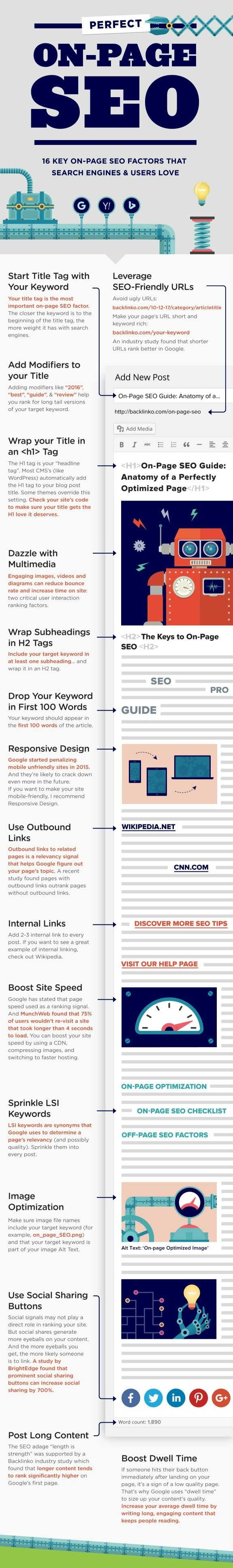 What Are The On Page Seo Techniques And Free Online Resources To