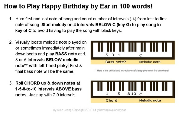 What Are The Piano Notes For Playing Happy Birthday Quora