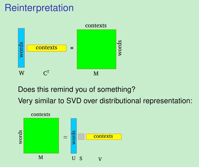 What's the difference between distributed and distributional