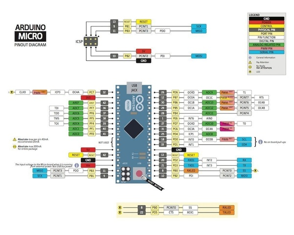 What s the difference between arduino micro and pro