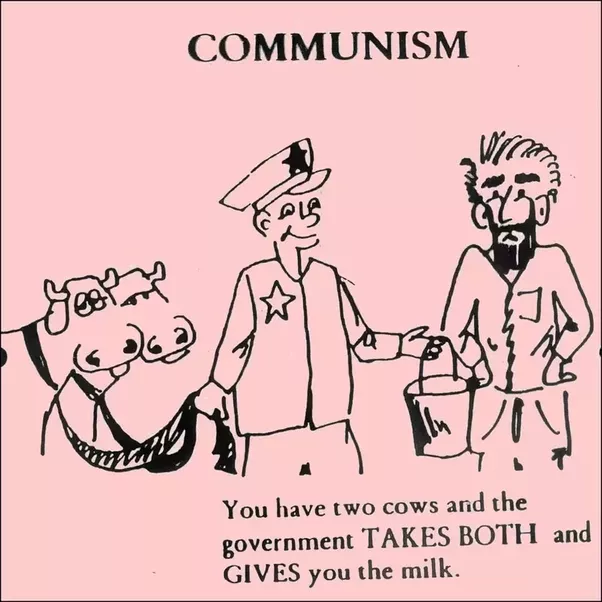 what are layman s descriptions for the following terms communism