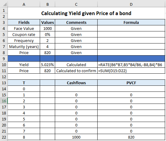 Yield to maturity zero coupon bond calculator