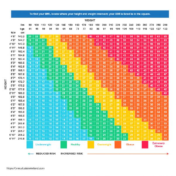 average preponderancy on behalf of a 5 9 14 yr old