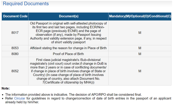 How To Change Place Of Birth In Passport Quora