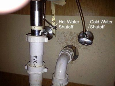 Under-mount or over-mount sink? - Quora