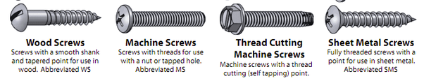 What is the difference between wood screws and machine