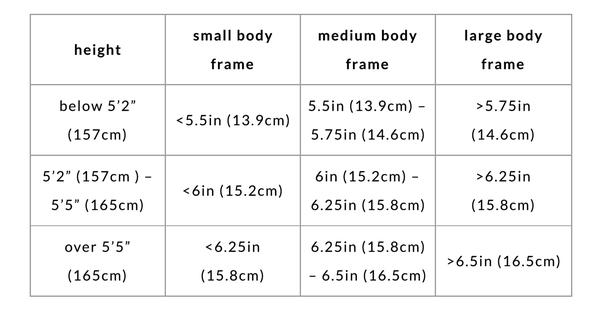 I am 5\'3\' tall. What is my perfect weight? - Quora