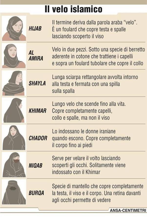 Quello che una donna ha bisogno di sapere prima di uscire con un uomo musulmano