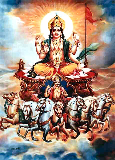 What are the benefits of Offering Water to the Surya Dev