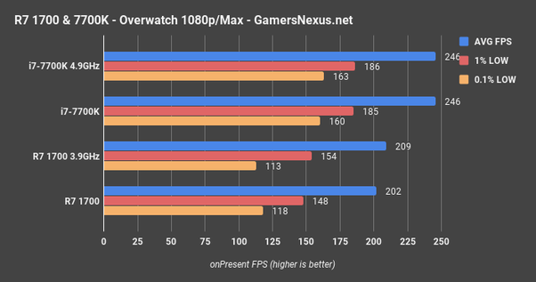 Is GTX 1060 6GB good for playing games on a 1440p monitor at 59 Hz