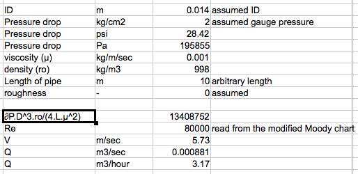 What would be the flow rate, through a pipe of 14 mm