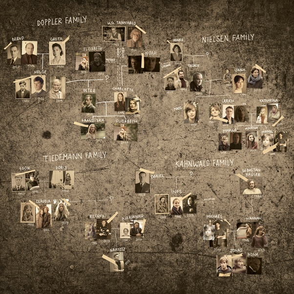 What is the family tree of characters in the Dark TV series