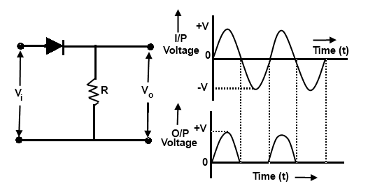 what is the breadboard image of a diode clipper circuit