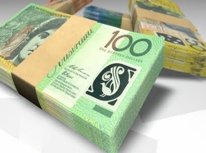 What Is The Australian Dollar Backed By