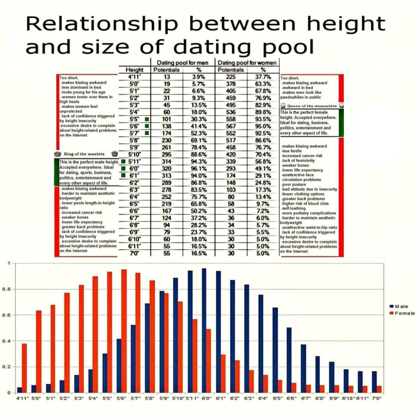 ¿Cuál creeis que es la altura ideal de una mujer? Main-qimg-a1479b20d5e51da1b2d7388adc470a8b-c