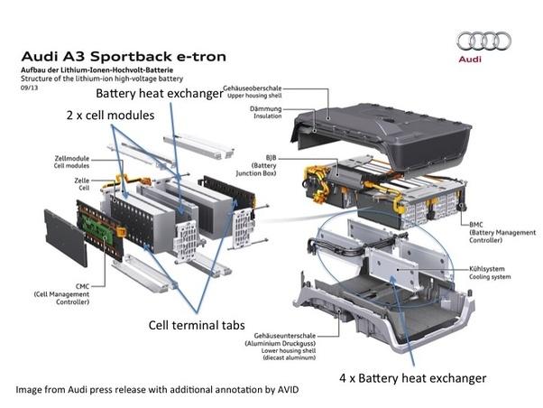 Toyota Panasonic Hybrid Battery