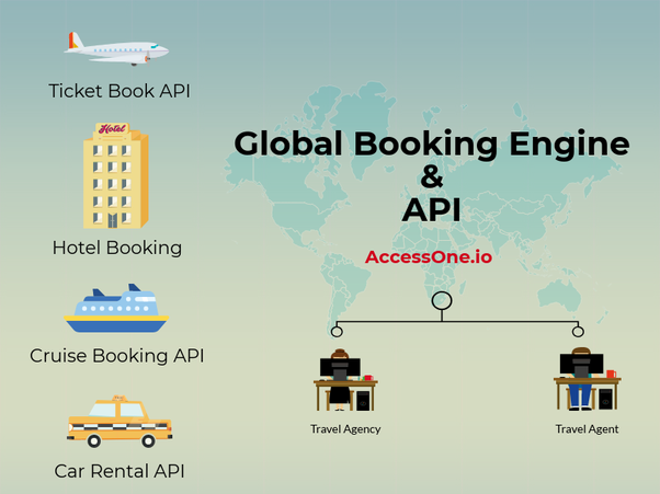 How does an online booking engine work? How do travel agents
