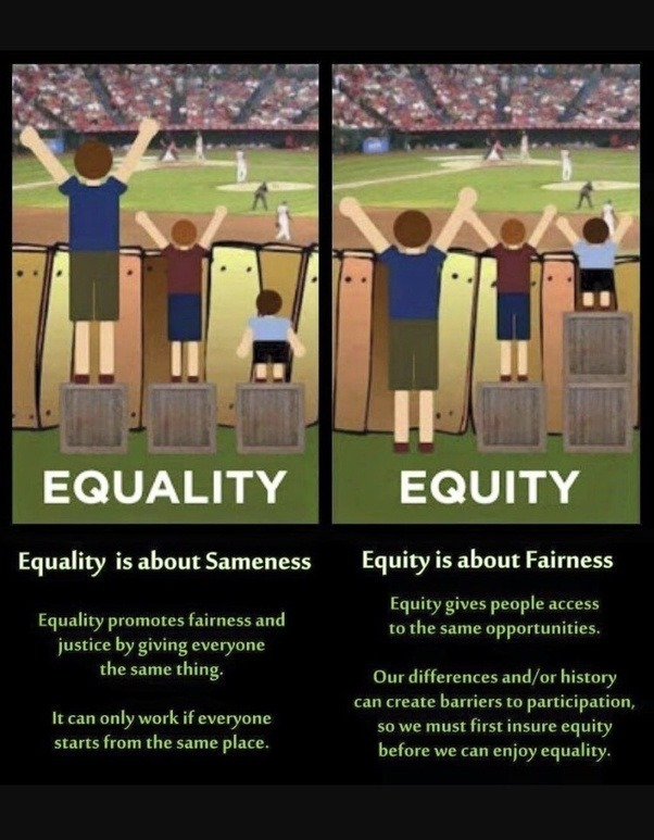 What Is An Example Of Gender Equality Vs Equity
