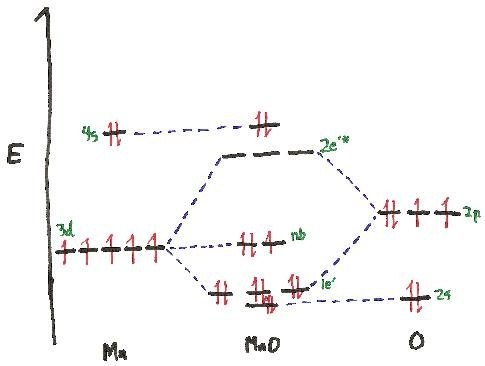 Why Does Kmno4 Convert Into Mn2 In An Acidic Medium Quora