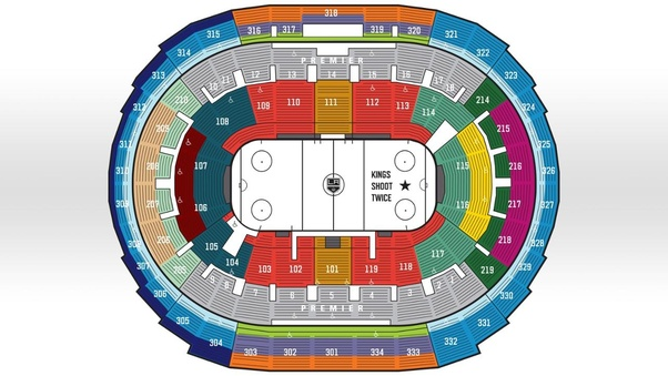 What Are The Best Seats At The Staples Center For The L A Kings