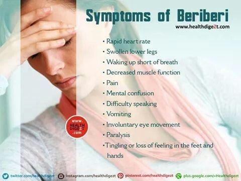 beriberi is caused due to deficiency of vitamin