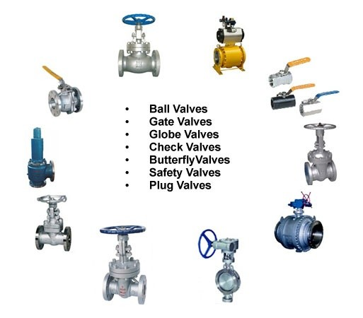 What Are The Types Of Valves In Plumbing Quora