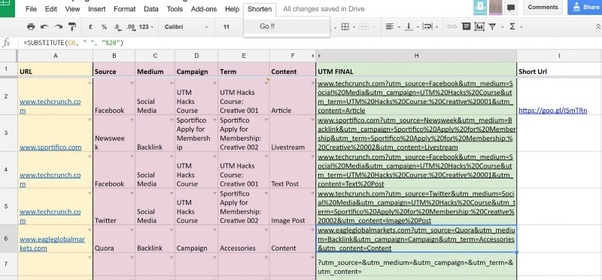 What's the best way to manage UTM links? - Quora