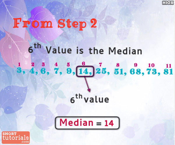 how to find the median of a pdf