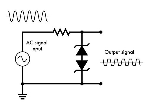 can zener diodes be used for alternating current