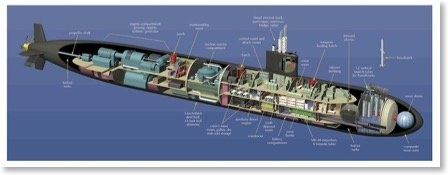 Why don t modern submarines have sharp bows   Quora
