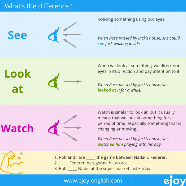 Difference between see, watch and look « English Practice ...