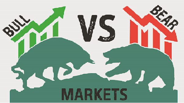 What is the difference between a bear market and a bull market? - Quora